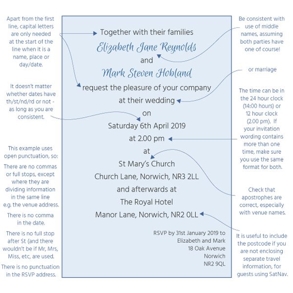 Wedding invitation wording The Leaf Press